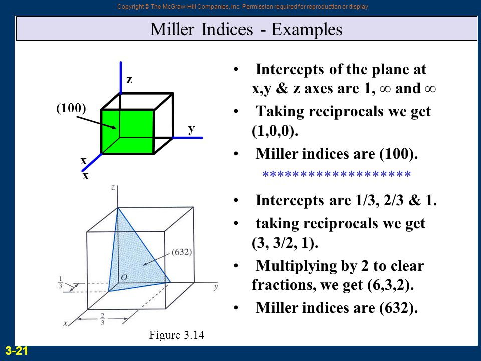 Crystal And Amorphous Structure In Materials Ppt Video Online Download