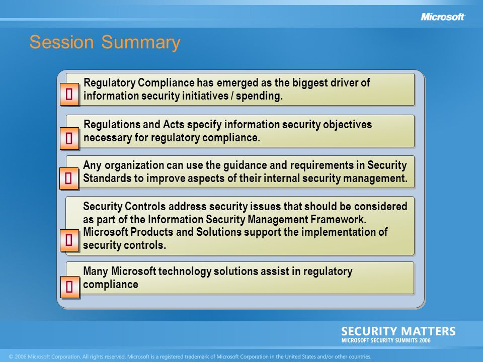 Session Summary Regulatory Compliance has emerged as the biggest driver of information security initiatives / spending.