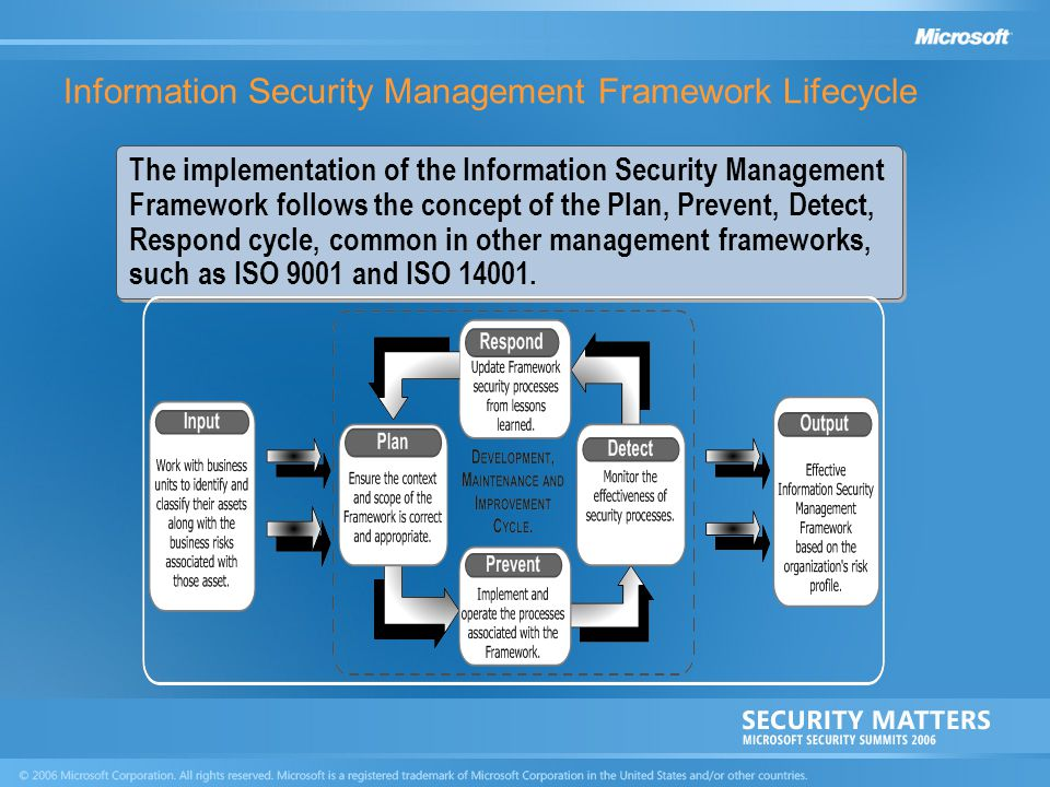 Information Security Management Framework Lifecycle