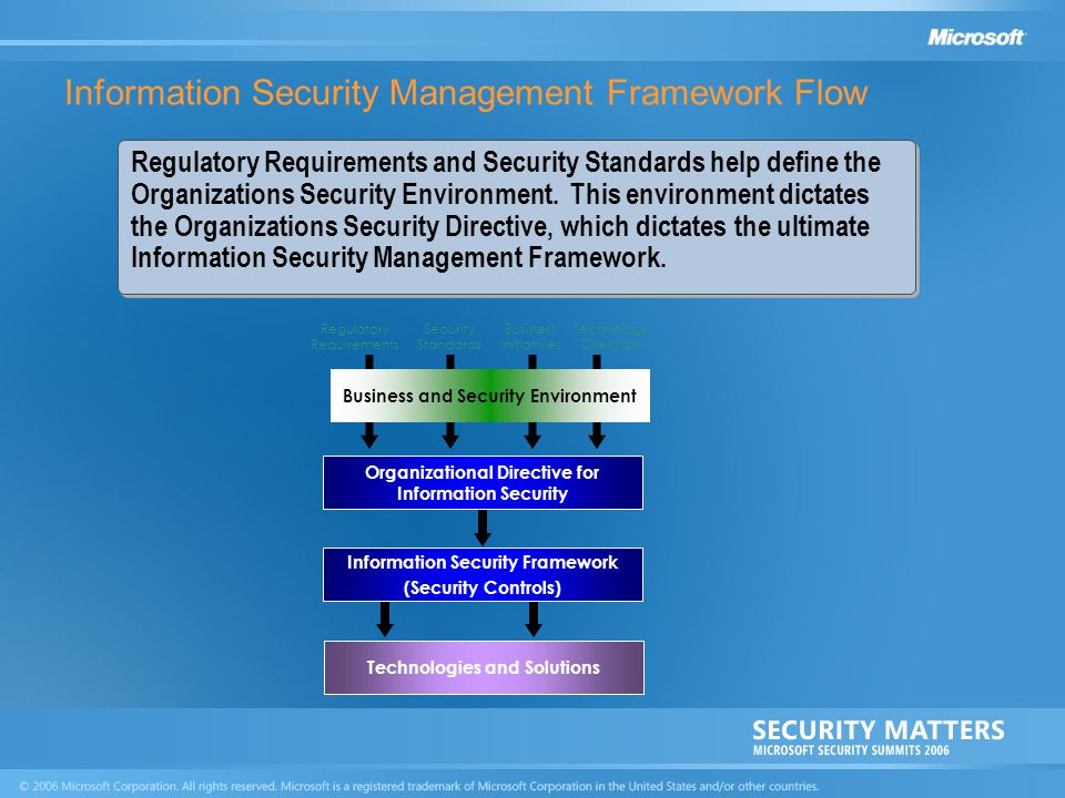 Information Security Management Framework Flow