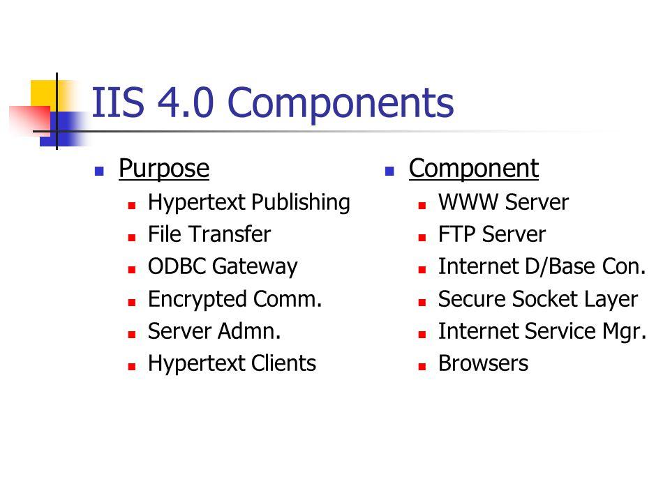 IIS Technologies  - ppt download