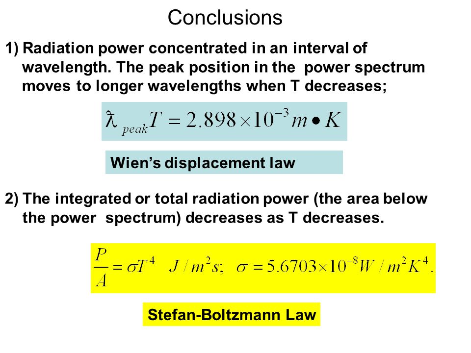 Conclusions Radiation power concentrated in an interval of
