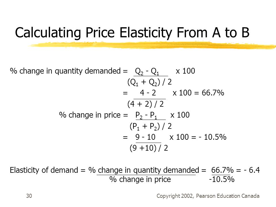 Calculating Price Elasticity From A to B