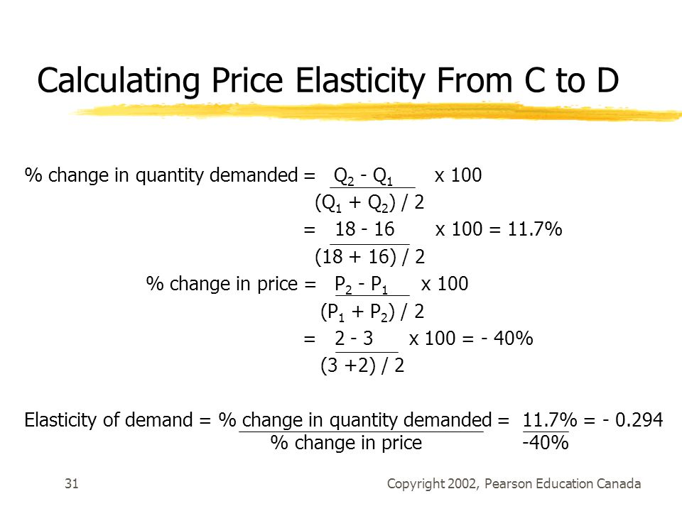 Calculating Price Elasticity From C to D