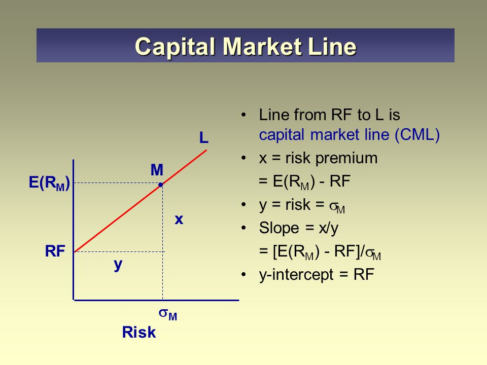 capital market theory Theory of capital markets fall 1996 theory of capital markets: a review of literature worapot ongkrutaraksa, phd abstract the main purpose of this essay is to revisit the relevant theory and evidence regarding the informationally efficient capital markets.