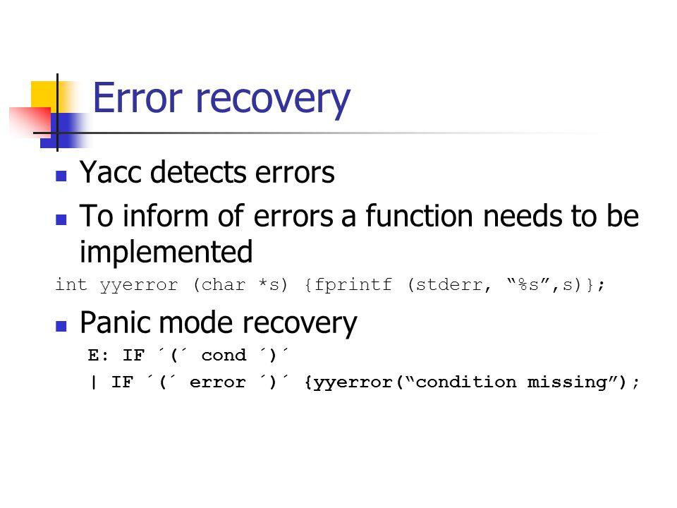 Yacc Yacc Bnf Grammar Example Y Other Modules Example Tab C