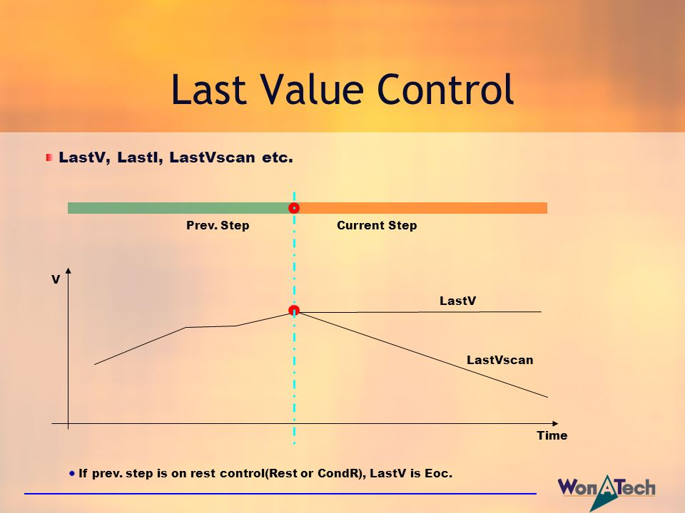 Last Value Control LastV, LastI, LastVscan etc.