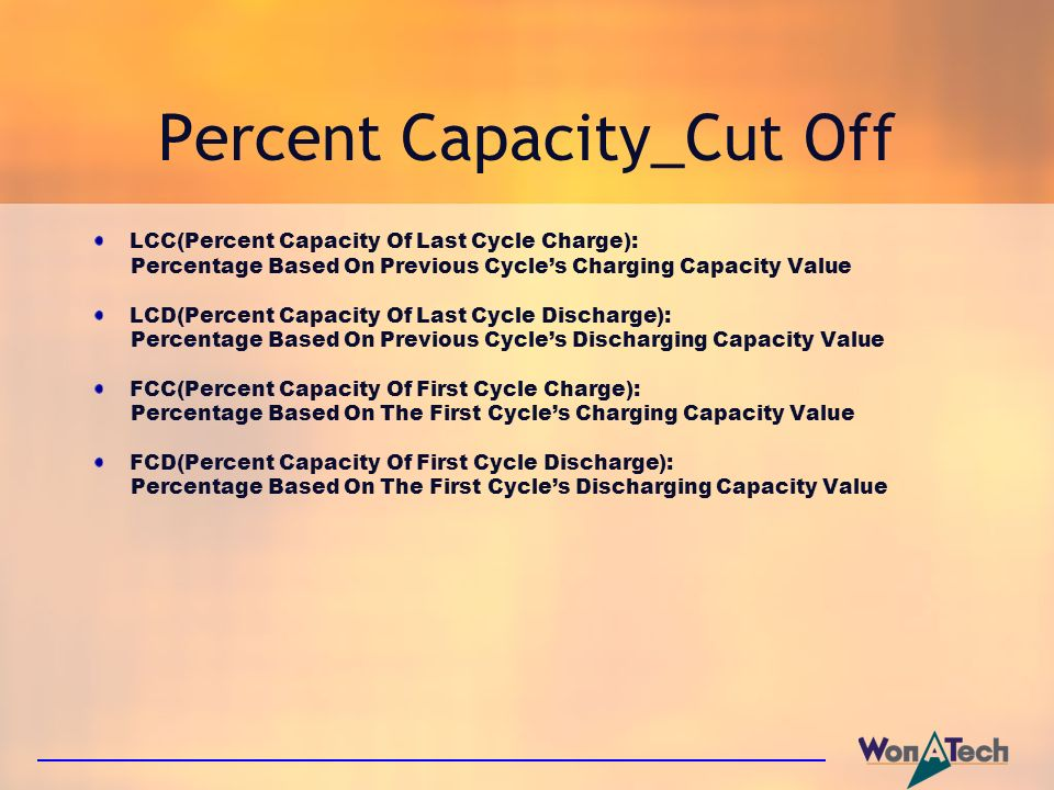 Percent Capacity_Cut Off