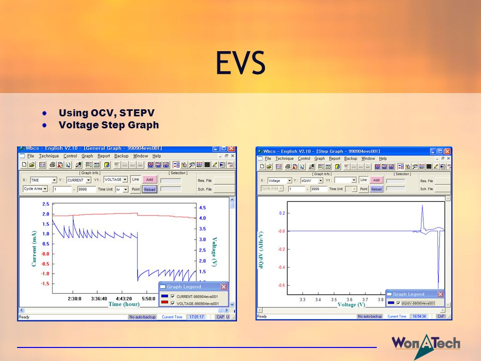EVS Using OCV, STEPV Voltage Step Graph