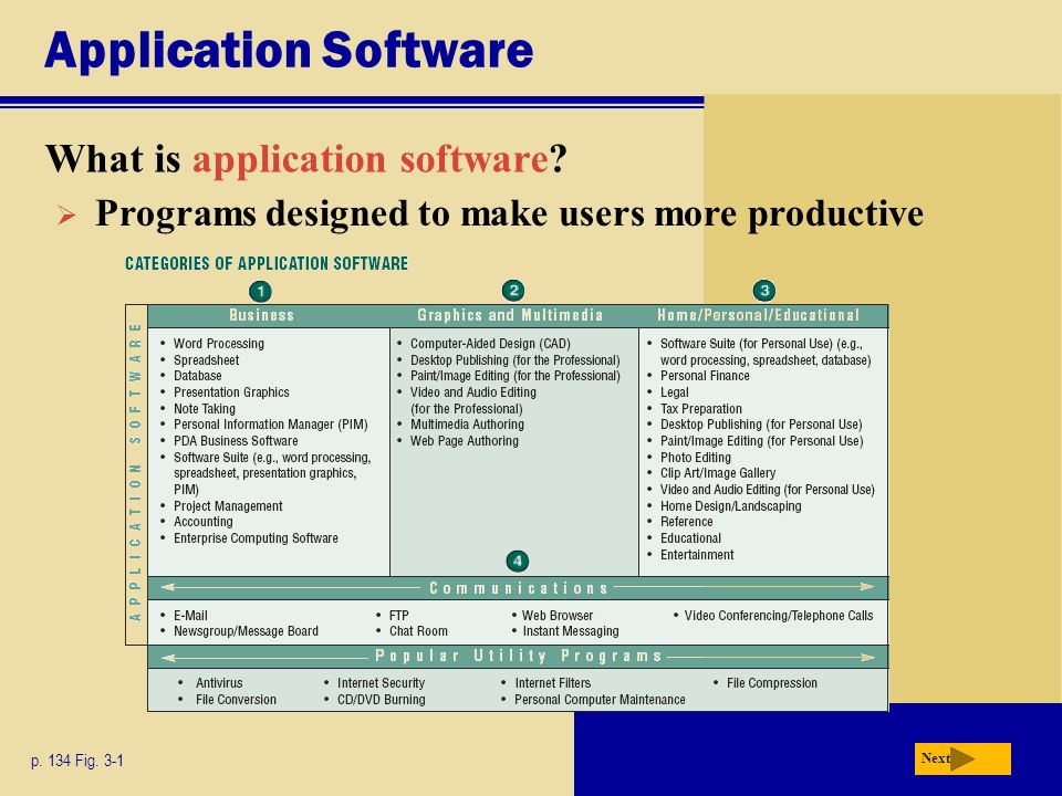 Chapter 3 Application Software - ppt video online download