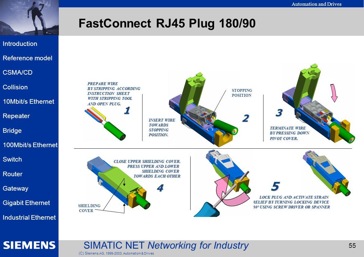 FastConnect RJ45 Plug 180/ PREPARE WIRE