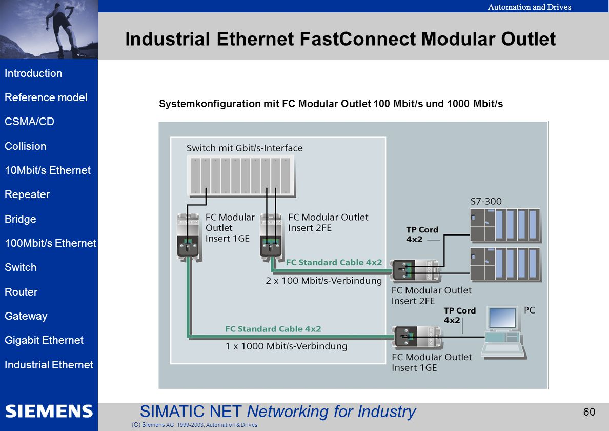 Ethernet Basics Ethernet <> Industrial Ethernet PROFINET - ppt download