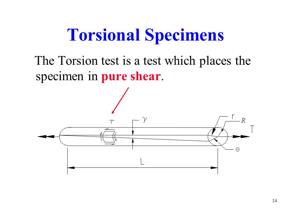 Torsional Specimens The Torsion test is a test which places the specimen in pure shear. 14