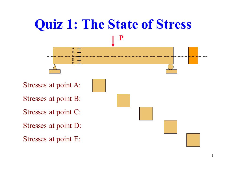 Quiz 1: The State of Stress