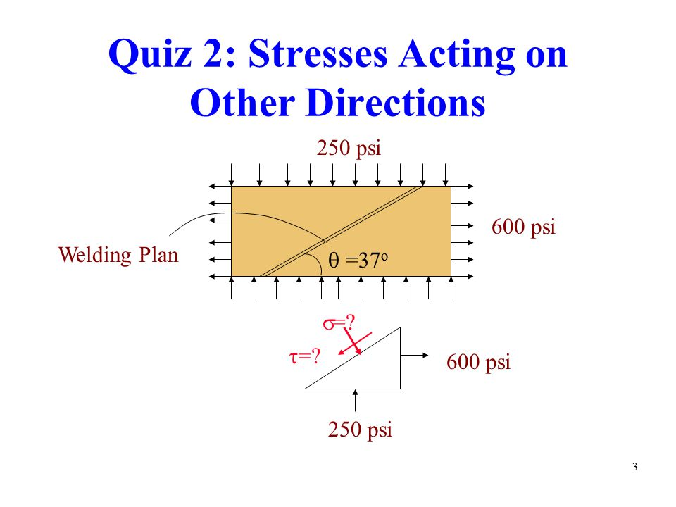 Quiz 2: Stresses Acting on Other Directions
