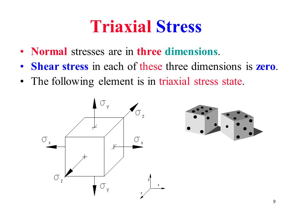 Triaxial Stress Normal stresses are in three dimensions.