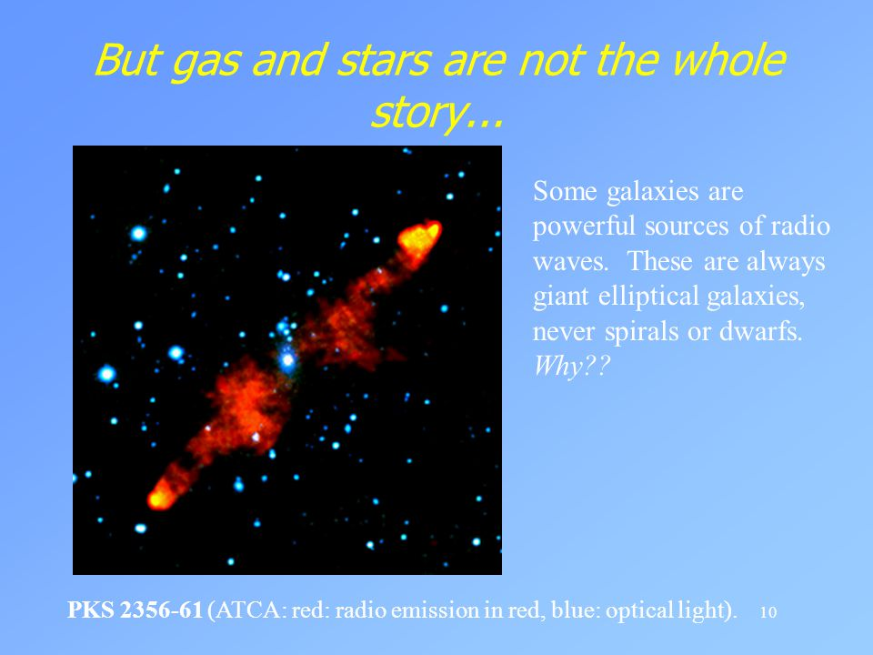 But gas and stars are not the whole story...