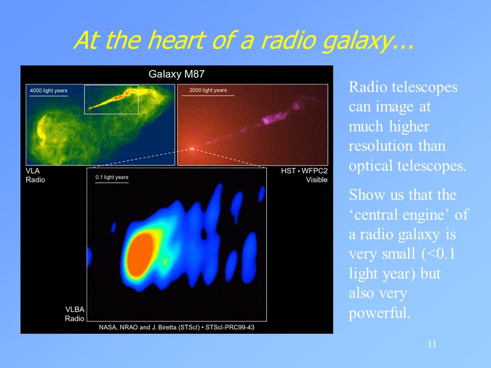 At the heart of a radio galaxy...