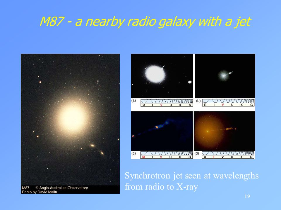 M87 - a nearby radio galaxy with a jet