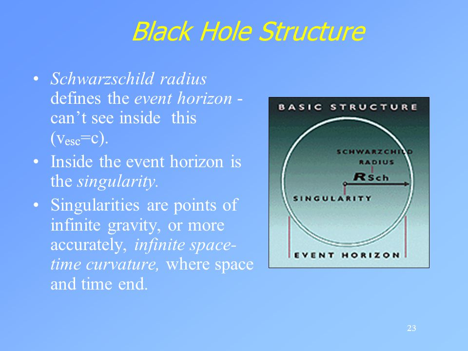 Black Hole Structure Schwarzschild radius defines the event horizon - can't see inside this (vesc=c).