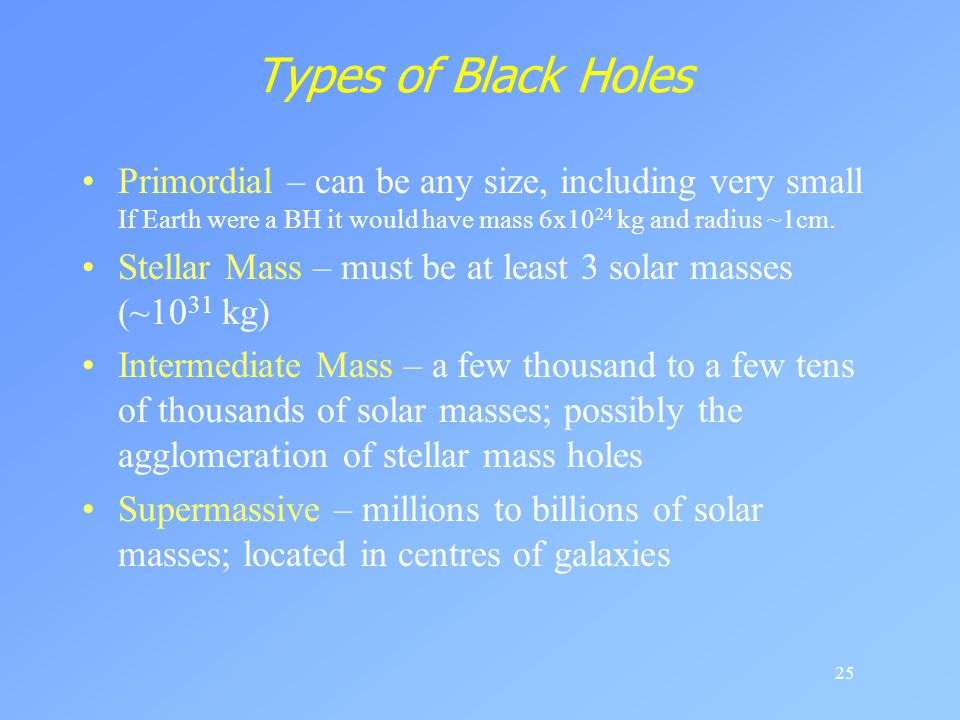 Types of Black Holes