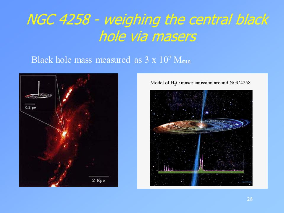 NGC weighing the central black hole via masers