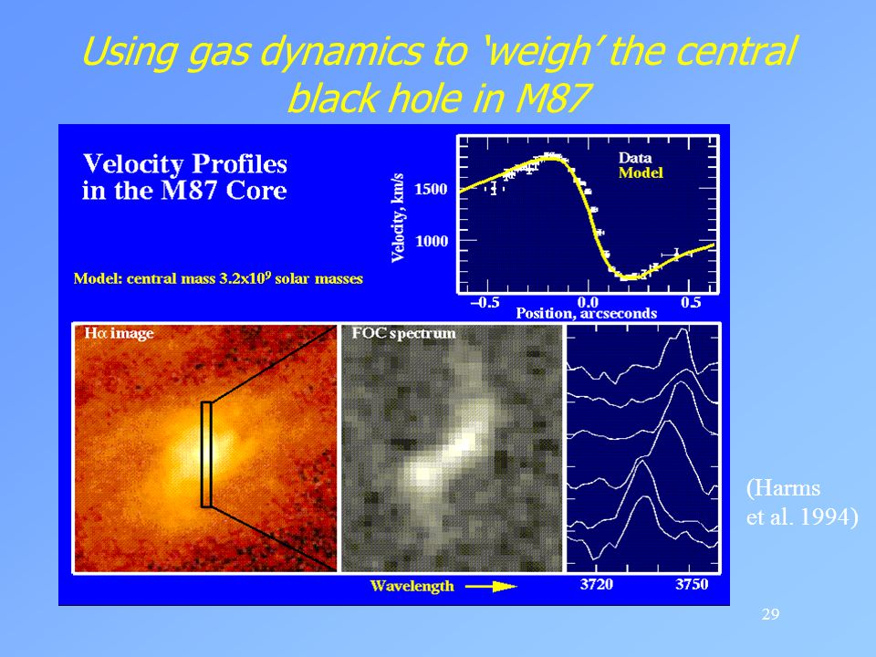 Using gas dynamics to 'weigh' the central black hole in M87