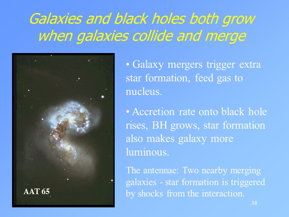 Galaxies and black holes both grow when galaxies collide and merge