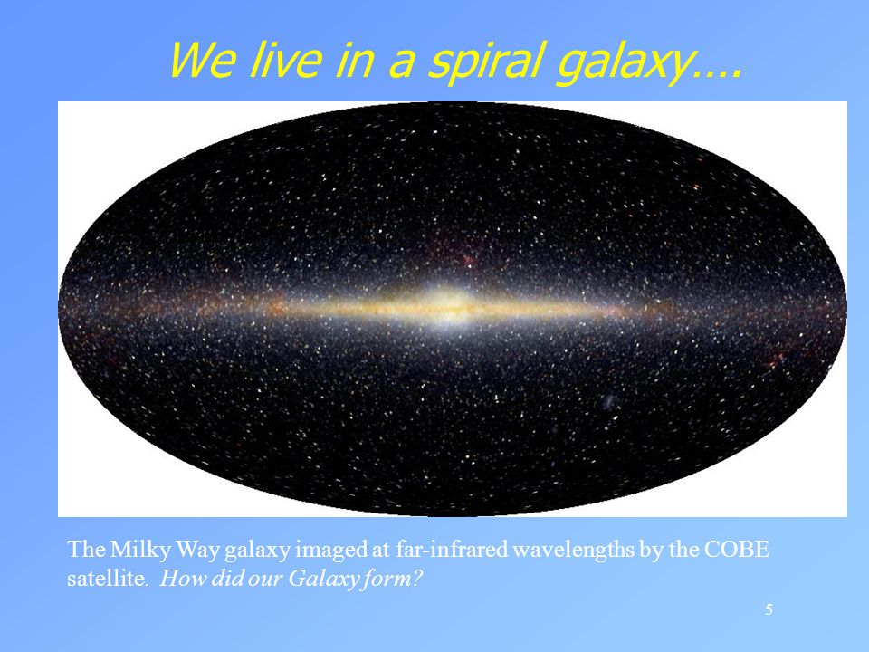 We live in a spiral galaxy….