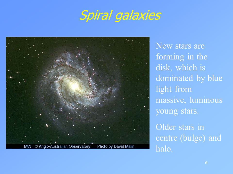 Spiral galaxies New stars are forming in the disk, which is dominated by blue light from massive, luminous young stars.