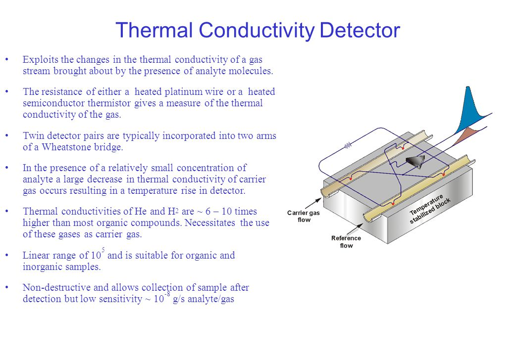 Detector detective, part i: flame ionization vs. Thermal conductivity.