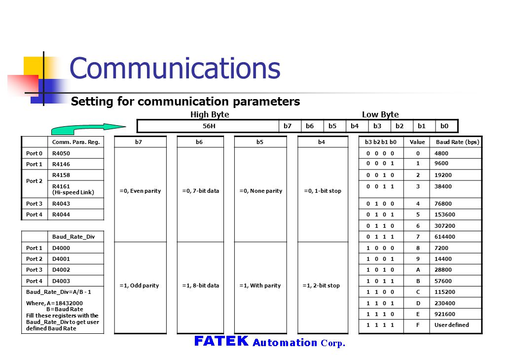 FBs series Programmable Controller - ppt download