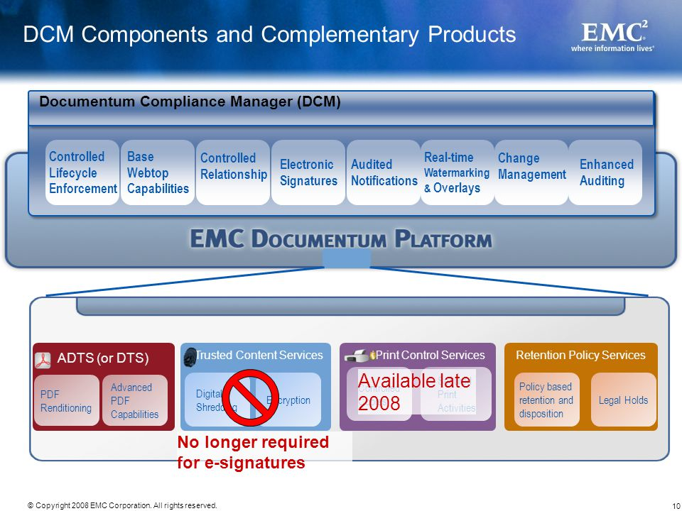EMC Documentum Compliance Manager - ppt download