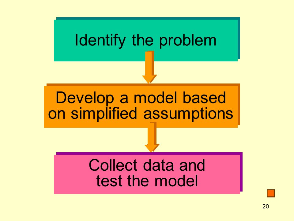 Develop a model based on simplified assumptions
