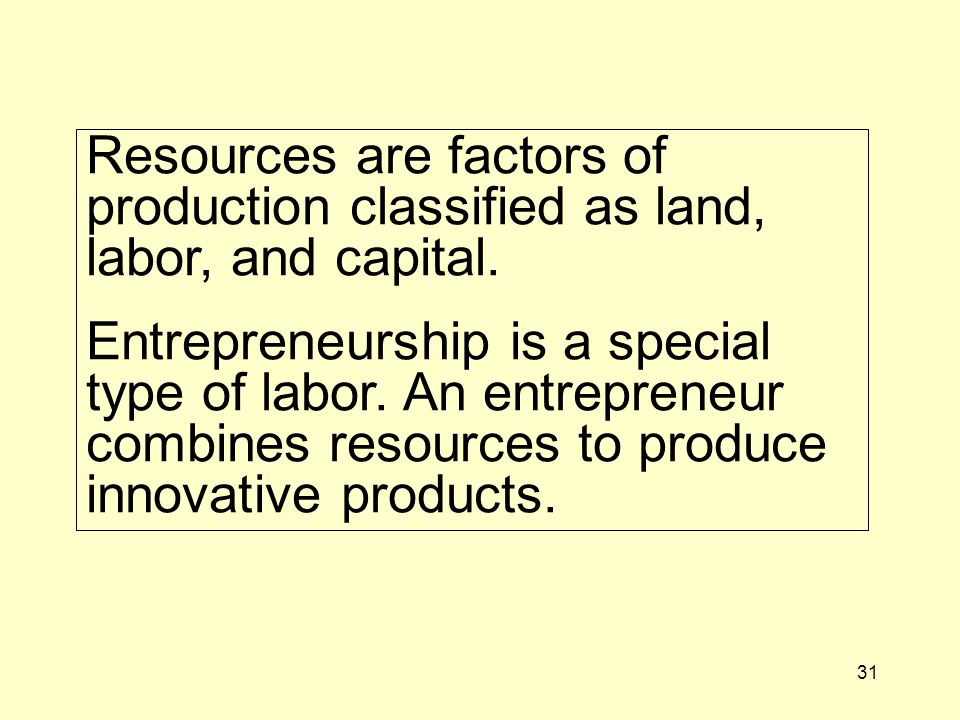 Resources are factors of production classified as land, labor, and capital.