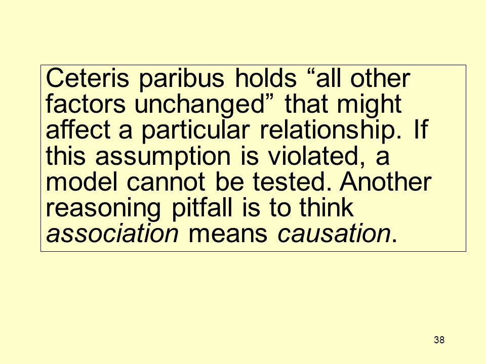 Ceteris paribus holds all other factors unchanged that might affect a particular relationship.