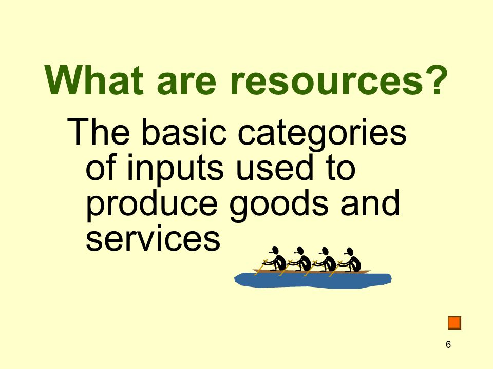 What are resources The basic categories of inputs used to produce goods and services