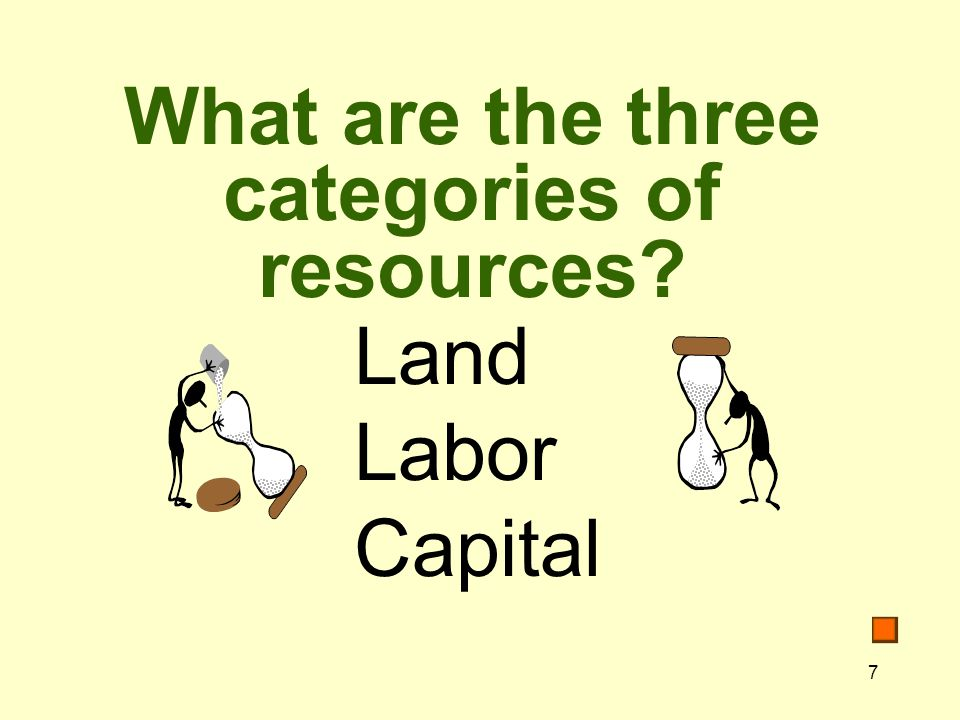 What are the three categories of resources