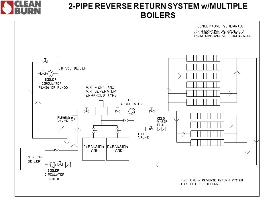 2 Pipe Direct Return System Ppt Download