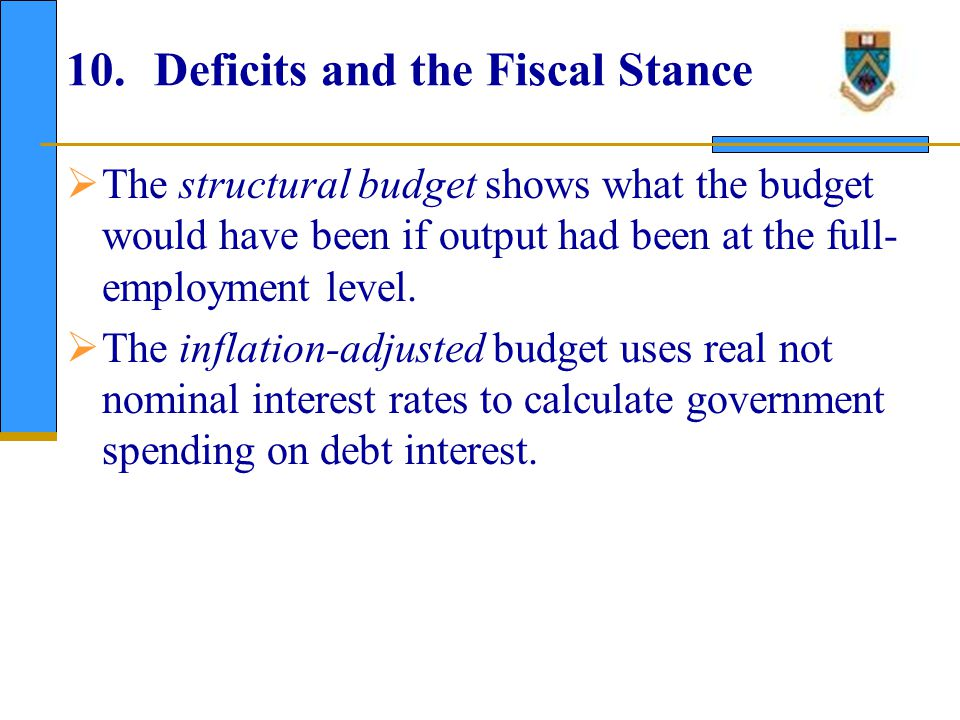 11. Automatic Stabilizers & Discretionary Fiscal Policy
