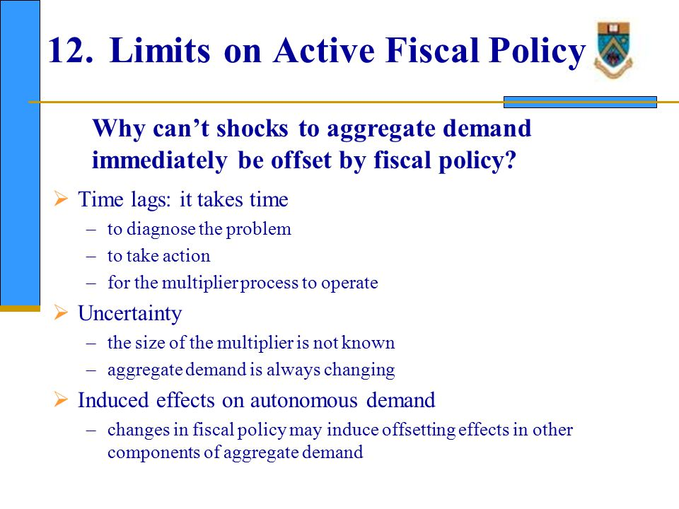 12. Limits on Active Fiscal Policy (2)