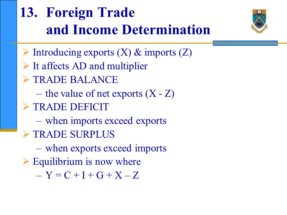 14. Exports, Imports and the Trade Balance