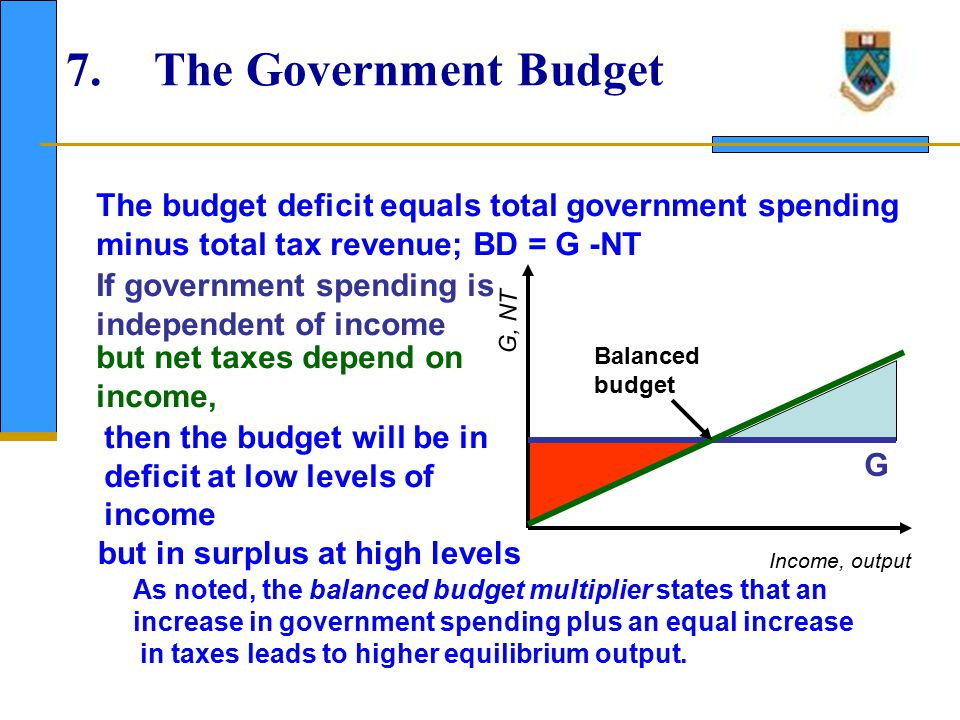 8. Investment, Saving and Budget