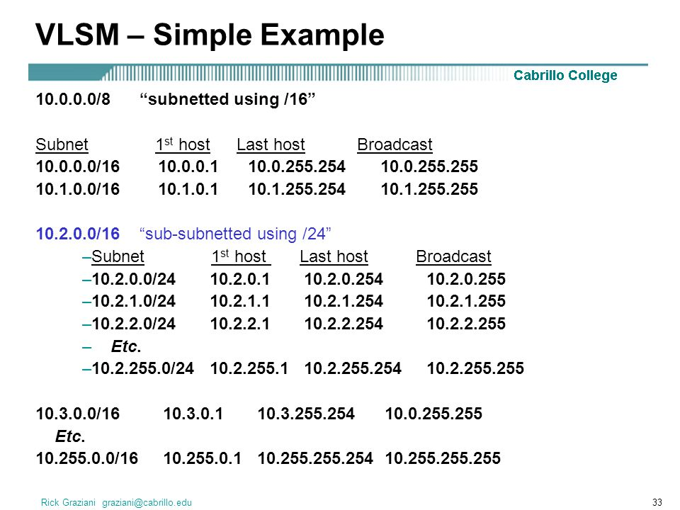 Vlsm subnetting explained with examples.