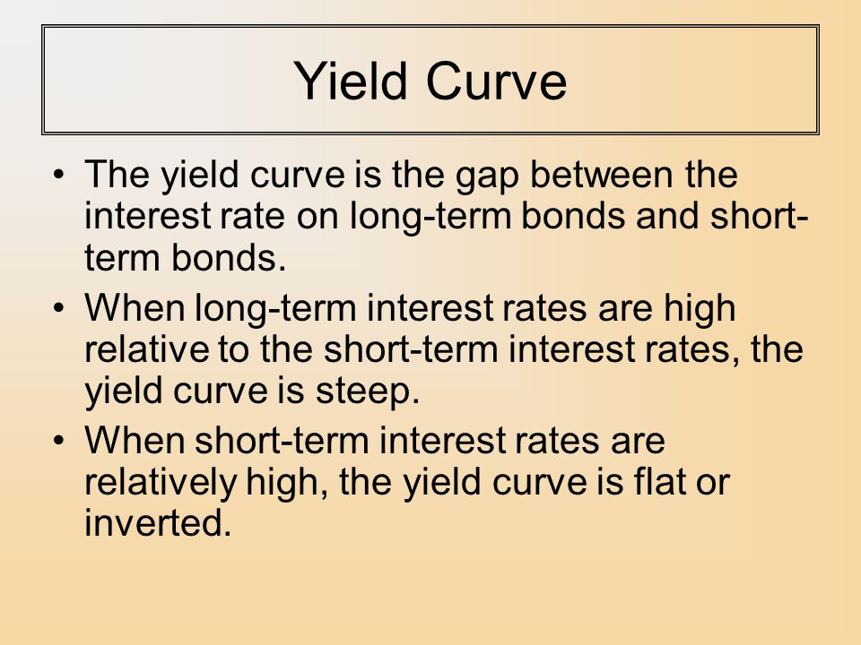 Yield Curve The yield curve is the gap between the interest rate on long-term bonds and short-term bonds.