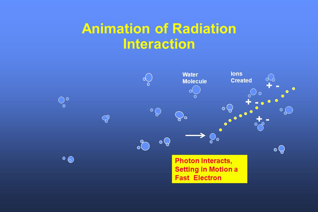 Animation of Radiation Interaction
