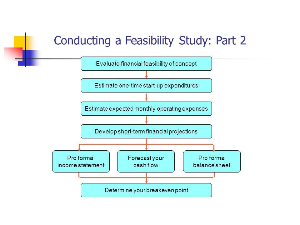 Conducting a Feasibility Study: Part 2