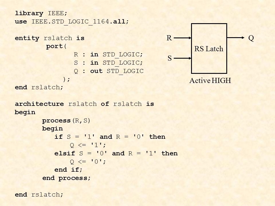 R Q RS Latch S Active HIGH library IEEE; use IEEE.STD_LOGIC_1164.all;