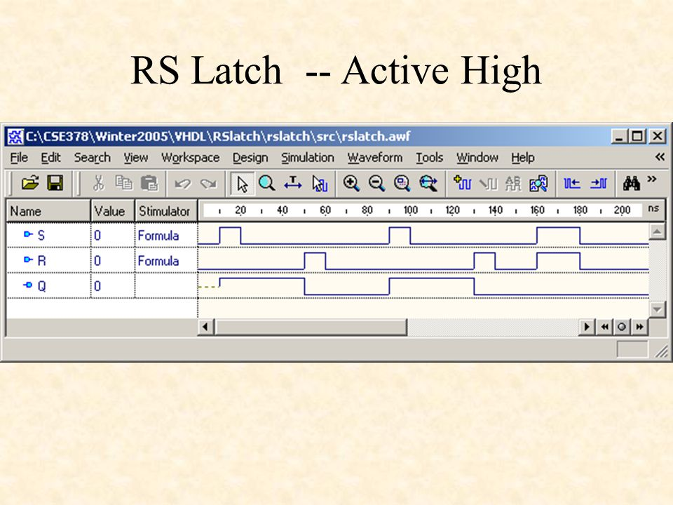 RS Latch -- Active High