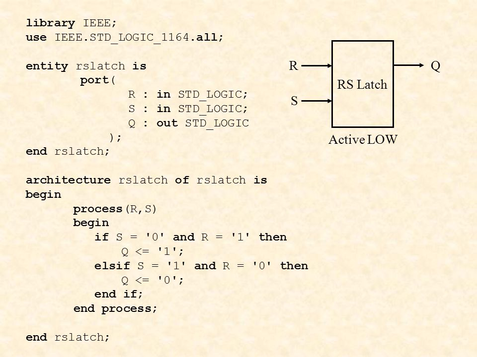 R Q RS Latch S Active LOW library IEEE; use IEEE.STD_LOGIC_1164.all;